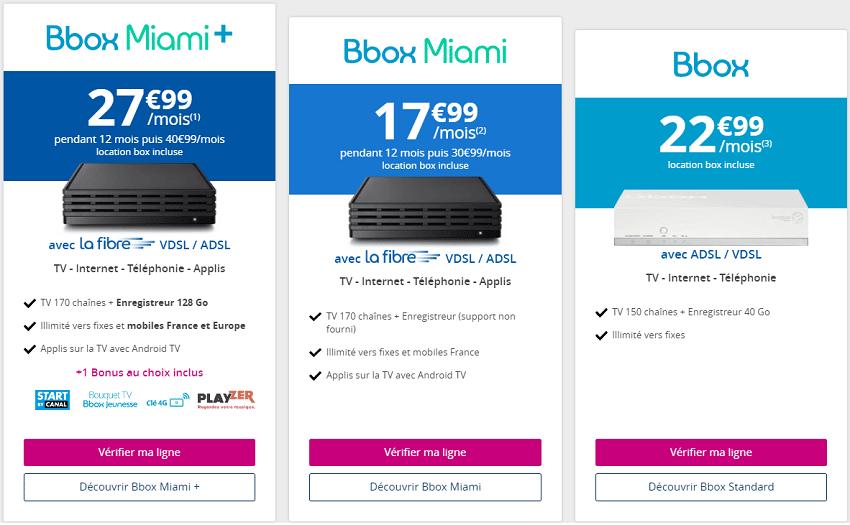 Quelle box internet souscrire chez Bouygues telecom ?