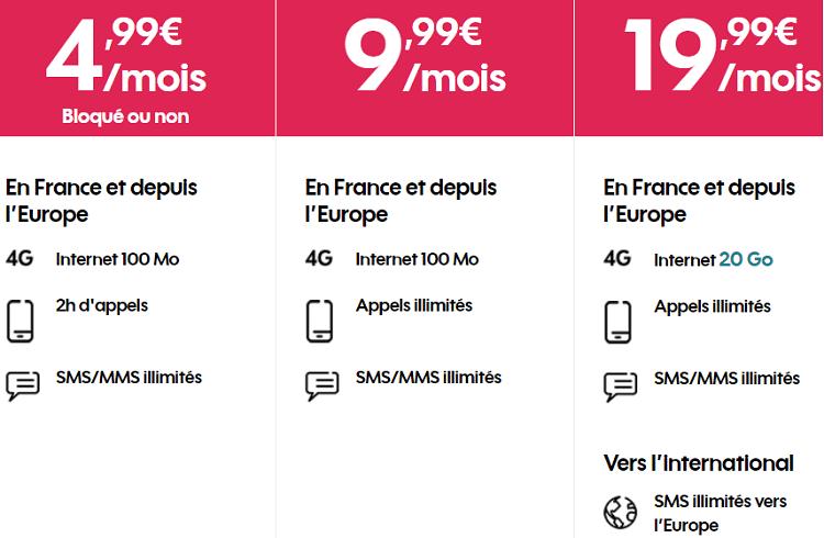forfait bloqué sosh en promo à 4.99 euros