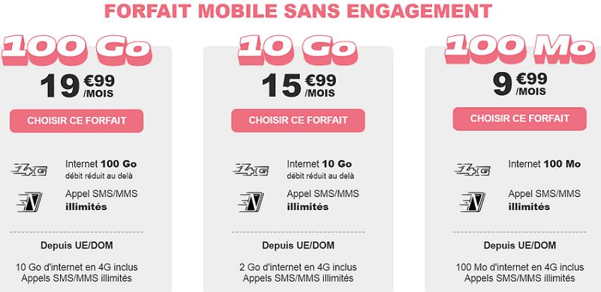 avis forfait nrj mobile : comparatif de prix