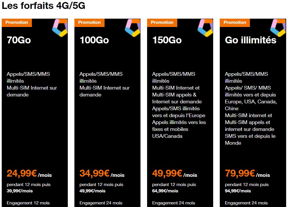 forfait téléphonique orange 5g en promotion
