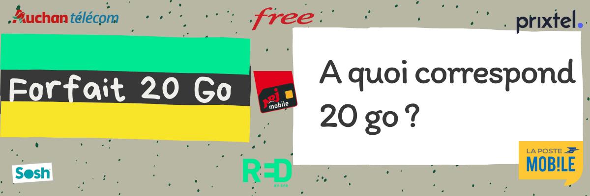 A quoi correspond 20 go d'internet sur un forfait mobile 4G ou 5G ?
