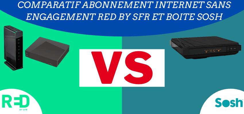 Adsl sans engagement : Quelle offre choisir entre la box Red by SFR et la boite sosh ? Comparatif